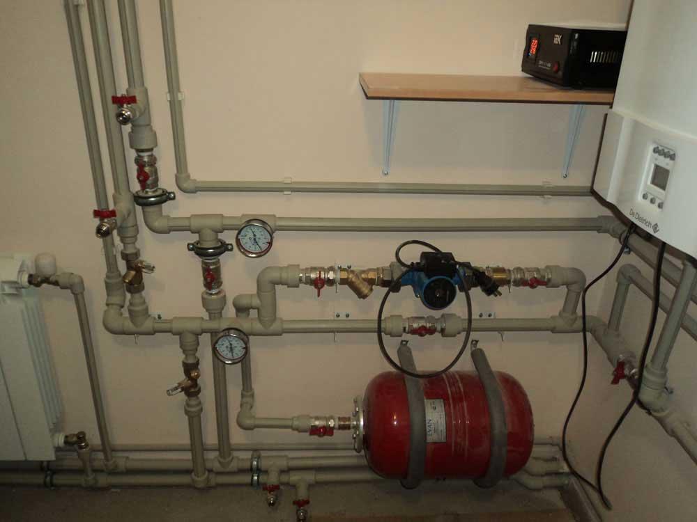 Узел системы отопления на газовом котле
